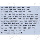 SOUTHERN ELECTRIC - UNIT Numbersets for Blue stock with yellow ends (2 sheets)