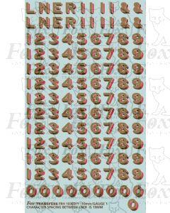 LNER Earlier Lettering/Numbering for black Locos