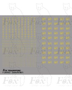 EWS Departmental Data Panels (yellow)
