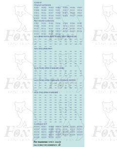 GNER Class 91/Mk4 TOPS Numbersets