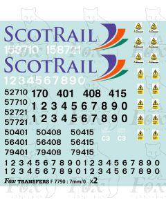 ScotRail MU Graphics (Classes 156/158/170)