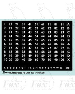 Route Numbersets STANDARD SETS 1-100 white