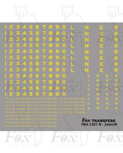 LNER Loco Lettering/Numbering pre-war/wartime/post-war