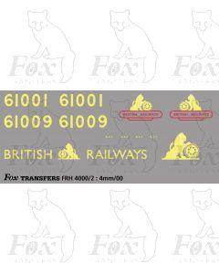 LMS Style British Railways Branding