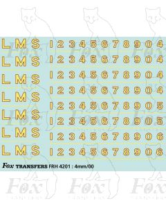 LMS Post-War Locomotive Livery Lettering and Numbering