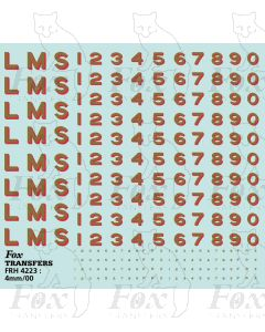 LMS Lettering and Numbering Late 1930s