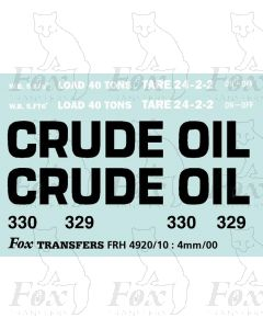 BP bogie tanker graphics