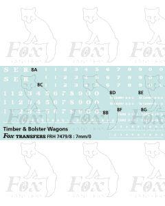 SER Timber & Bolster Wagon