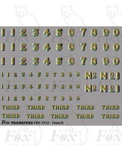 HR Highland Railway numerals & Thirds