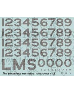 LMS lettering and numerals for Original 5 Blue Streamlined Princess Coronation Engines