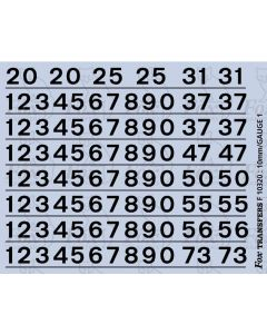 Standard  Loco TOPS Numbering