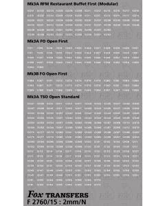 Virgin Mk 3 Coach  Numbersets