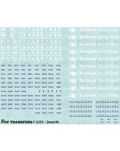 NSE Logos/ Numbering